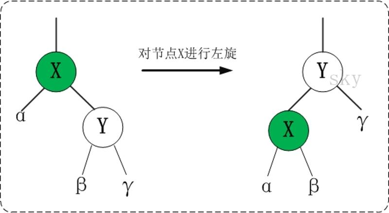 hashmap-左旋.jpg