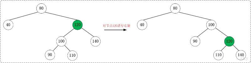 hashmap-右旋-rs.jpg