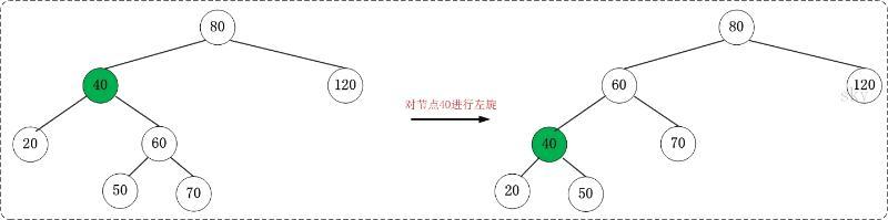 hashmap-左旋-rs.jpg